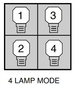 Sanyo PLC-XF40 four lamp mode, Sanyo POA-LMP42 service part no 610-292-4831