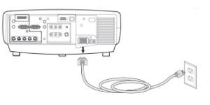 Ask_Proxima_DP-9440_turn_off_projector_9500_SP-LAMP-004_projector_lamp