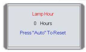 BenQ CP220 Lamp Reset, BenQ 5J.J1S01.001 lamp