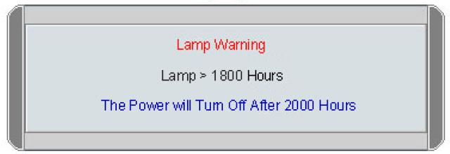 Replacing The Benq Cs 5jj0v 001 Projector Lamp Dlp Lamp