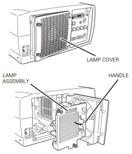 Canon_LV-7555E_projecaator_replace_LV-LP17_projector_lamp