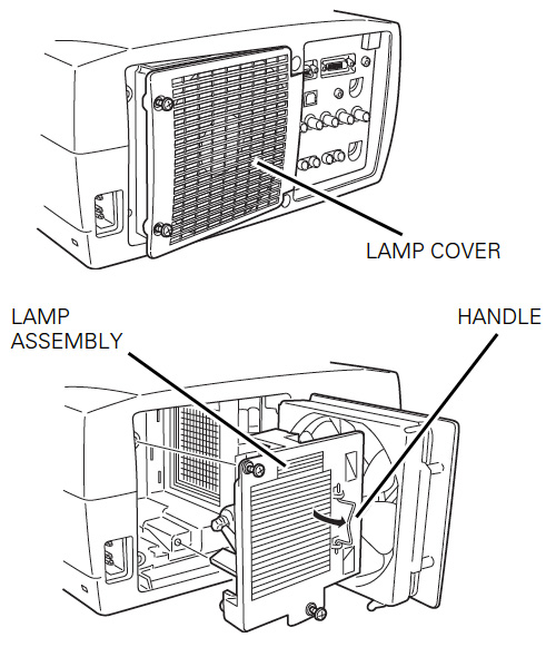 Canon_LV-7575_projector_replace_LV-LP28_projector_lamp