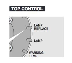 Canon_LV7350_projector_lamp_LV-LP11_warning