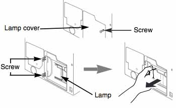 4 Prong Twist Plug furthermore 3 Prong Light Wiring Diagram in addition 30   240 Volt Wiring furthermore Wire 4 Prong Outlet For 3 Wires 220 V furthermore 50   3 Prong Outlet Wiring. on 3 prong dryer receptacle wiring