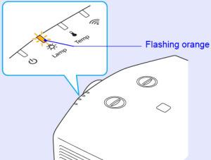 Epson_EB-G5300_lamp_warning_light_epson_ELPLP46