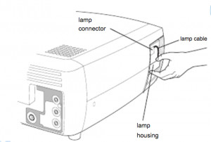 ImagePro 7300_projector_lamp_Dukane 456-7300_remove