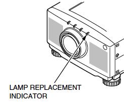 Sanyo PLC-XP10 Replacement Lamp Indicator, Sanyo POA-LMP18 (service parts no 610 279 5417)