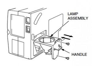 Sanyo PLC-XP10 Lamp Cage, Sanyo POA-LMP18 (service parts no 610 279 5417)