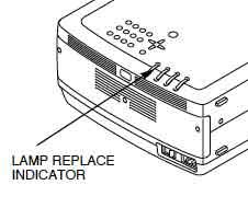 Sanyo PLC-XF35/F35NL/PLC-XF35N Lamp Replacement Indicator