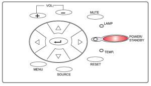 Optoma_EP610H_projector_controls_Optoma_BL-FU150A