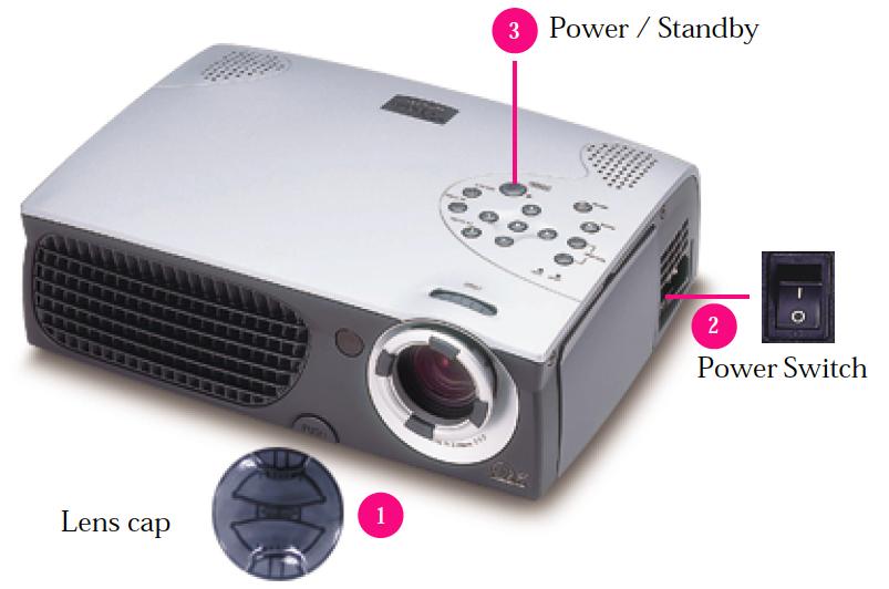 Optoma 1080p Projector