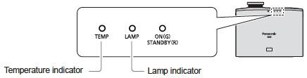 Panasonic PT-AR100U_projector_LAA-110__projector_lamp_indcator