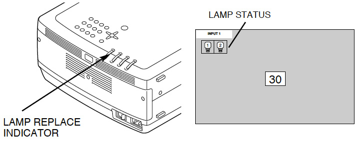 Proxima_Pro_AV_9500_SP-LAMP-004_projector_lamp_status