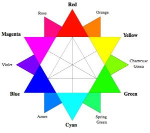 RBG_Color_wheel_for_presentations