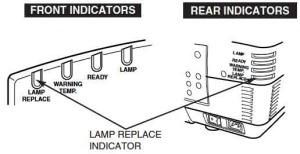 Sanyo_PLC-XF46_POA-LMP100_610-327-4928_projector_lamp_warning_lights
