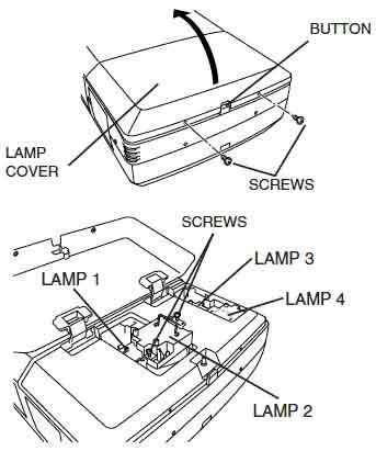 Sanyo_PLC-XF46_change_Sanyo_POA-LMP100_610-327-4928_projector_lamp