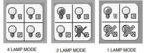 Sanyo_PLC-XF46_POA-LMP100_610-327-4928_projector_lamp_warnings