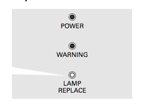 Sanyo_PLV-Z1X_projector_lamp_POA-LMP86_warning