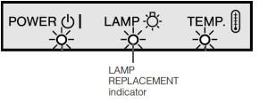 Sharp-XG-P10XU_projector_Sharp-BQC-XGP10XU_projector_lamp_warning_lights