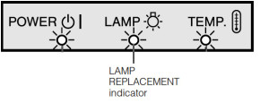 Sharp_XG-P20_projector_Sharp_BQC-XGP20X_RLMPF0072CEZZ_projector_lamp_warning_lights