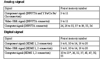 Sony_VPL-HW30ES_analog_setting