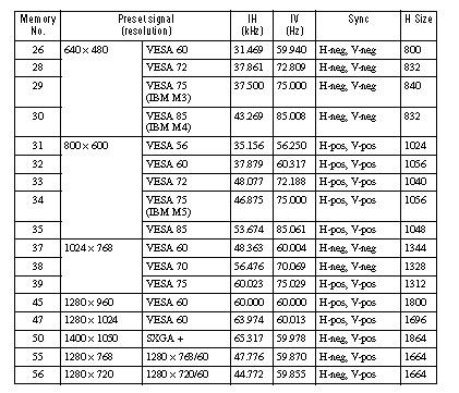 Sony_VPL-HW30ES_digital_memory_menu
