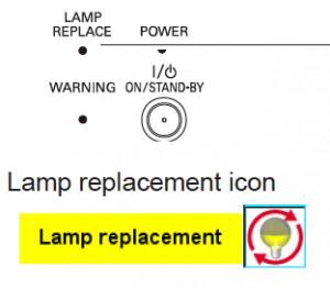Sanyo PLC-XU300/PLC-XU350 Lamp Indicator, Sanyo POA-LMP131 (service parts no 610 343 2069)