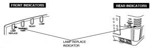 Sanyo PLC-XF45 lamp indicator, Sanyo POA-LMP49 service parts no 610 300 0862