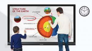 interactive-whiteboard-student-teacher-anotate