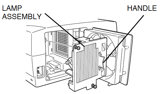 Your Quick Amp Easy Guide For Installing The Sanyo Plv 70