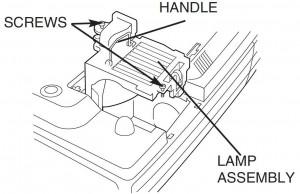 Sanyo PLC-XT16 lamp assembly, POA-LMP59 service parts no 610 305 5602