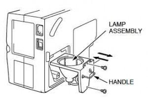 Sanyo PLC-XU30 lamp cage, Sanyo POA-LMP35 service part no 6102932751